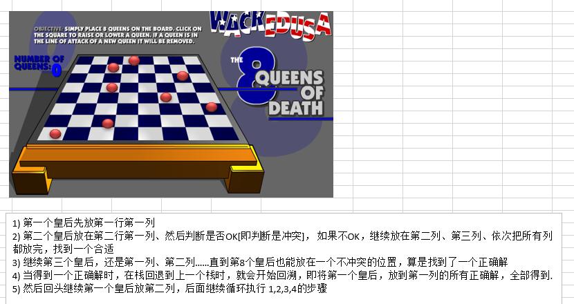 数据结构学习--递归-八皇后问题(回溯法)