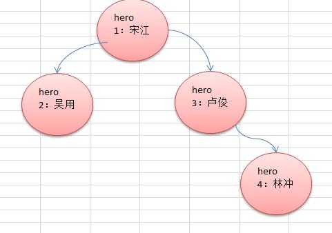 数据结构和算法学习--二叉树遍历应用实例(前序,中序,后序)