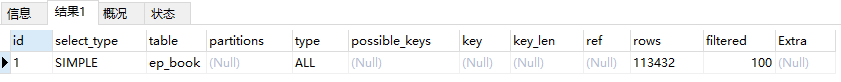 MySQL性能优化知识总结